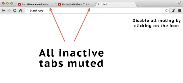 mute inactive tabs chrome